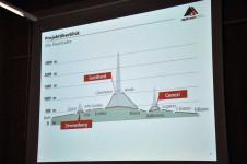 Schematické znázornění úpatního tunelu Gotthard a Ceneri