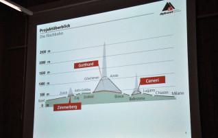 Pozvánka na přednášku Gotthardský úpatní tunel 2016